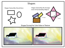 Types of Shapes Activity Sheet for Christian Homeschool Art lesson