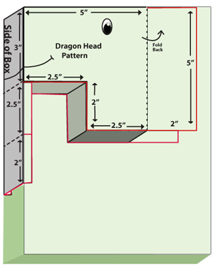 dragon head diagram