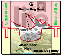 Scottie Dog Cereal Box Craft Diagram