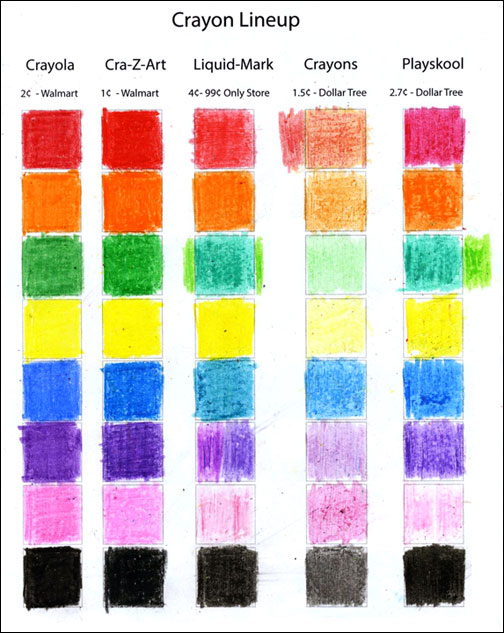 Crayon Comparison from www.daniellesplace.com