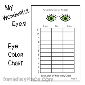 "My Wonderful Eyes Eye Chart for ""God Made Me"" Creation Bible Lesson"